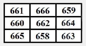 Магический квадрат для подчинения людей 152274641070358859
