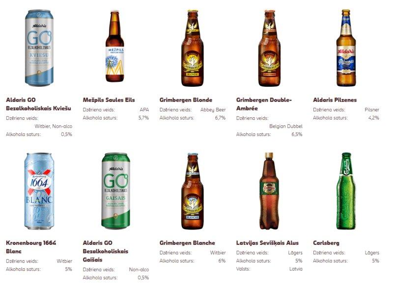 Латвийское пиво. Знакомство и оценка вкуса различных сортов.