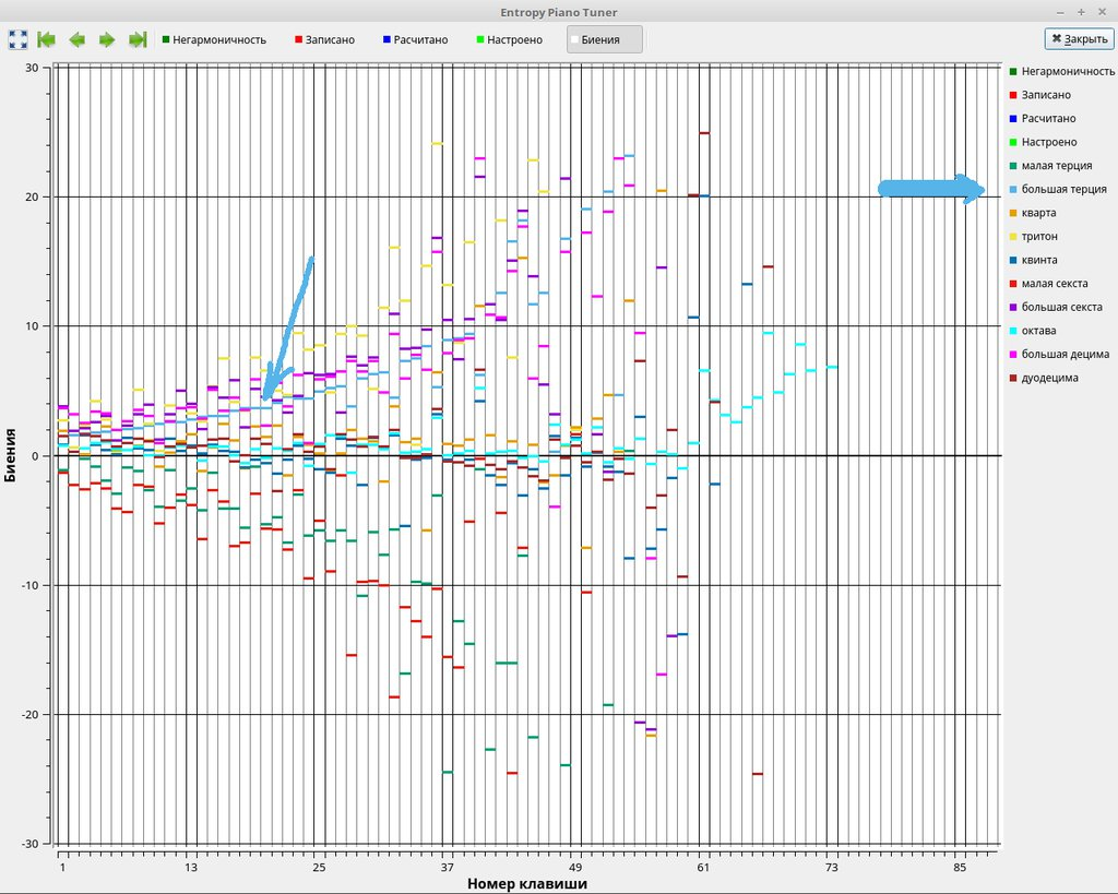 Entropy Piano Tuner - AFM mod