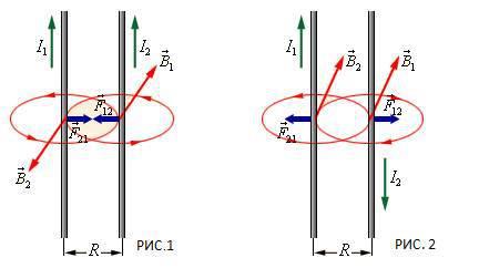 Re: LC и волновой резонансы. Отличие.