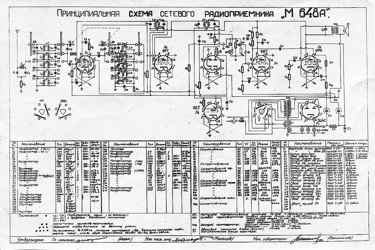 Схемы радиоприёмников