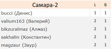 http://forumimage.ru/uploads/20190210/154982704330539688.png