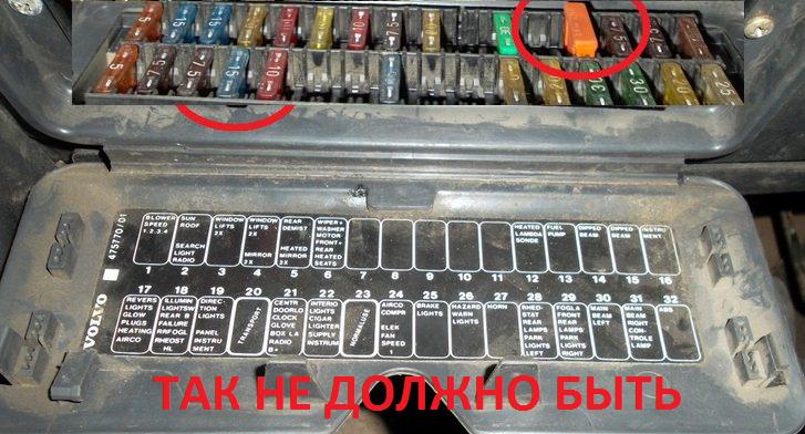 Форум вольво 440/460/480