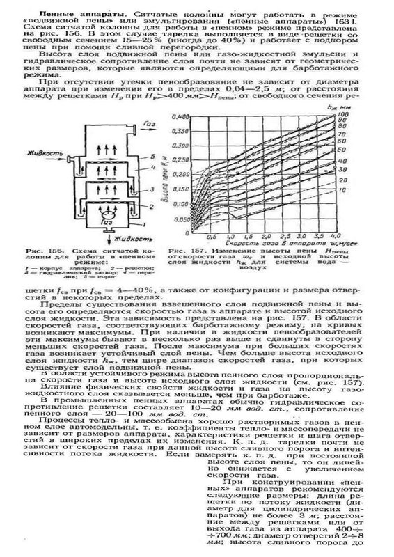 Дилетанты о режимах ректификации.