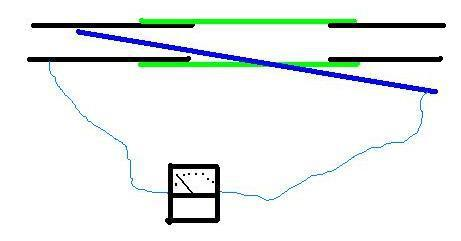 Физический метод определения режима работы колонны.