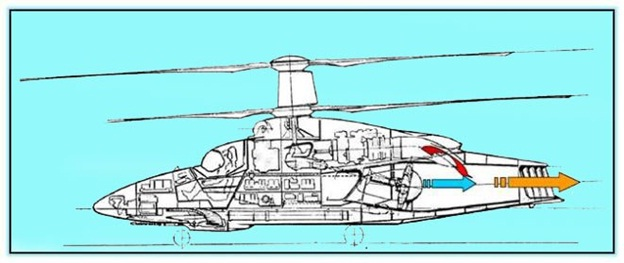 Перспективные проекты вертолетов