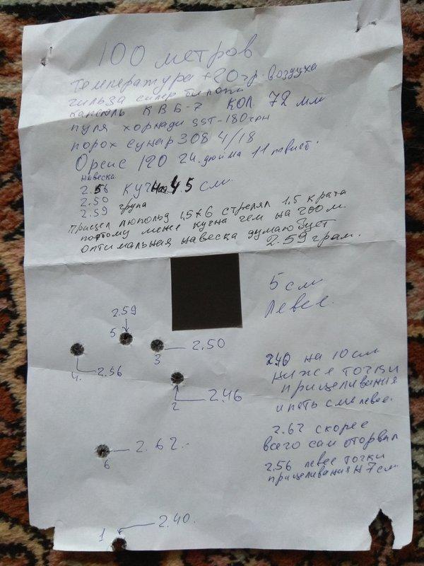 Страница 4 - hunt72.ru | КЛУБ ОХОТНИКОВ СИБИРИ (ТЮМЕНЬ, ХМАО-Югра, ЯНАО)