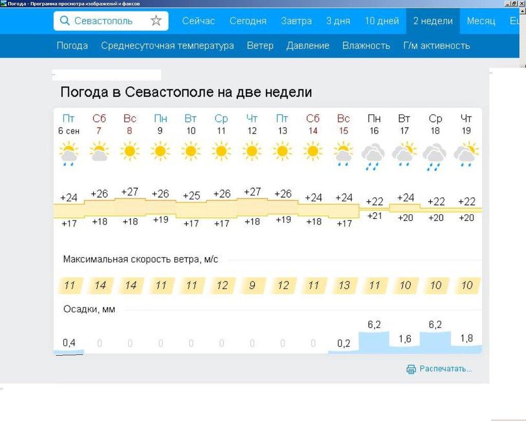 Предложение о встрече форумчан в Крыму. Июль 2019