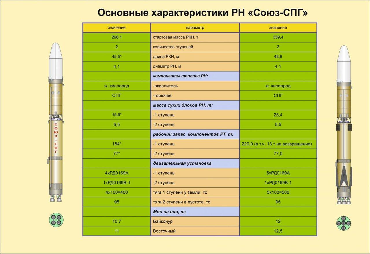 http://forumimage.ru/uploads/20200627/159325197032744195.jpg