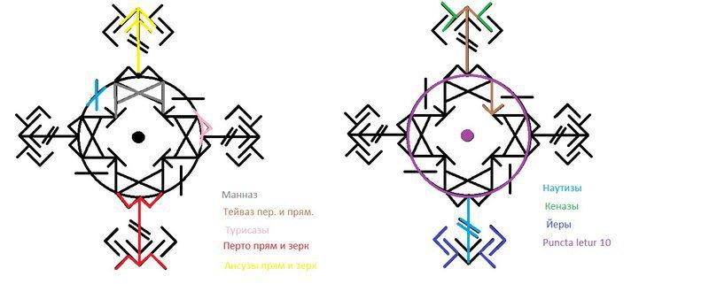 http://forumimage.ru/uploads/20180516/152649463485811270.jpg